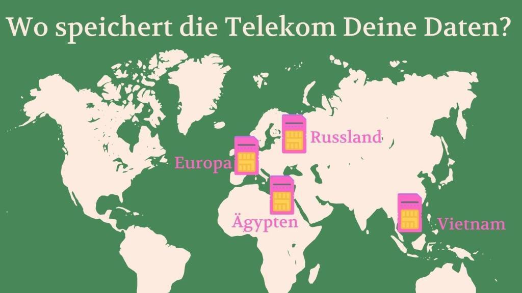 Wo speichert die Telekom Deine Daten?